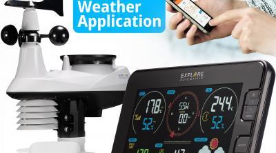 Значение на данните от метеорологични станции